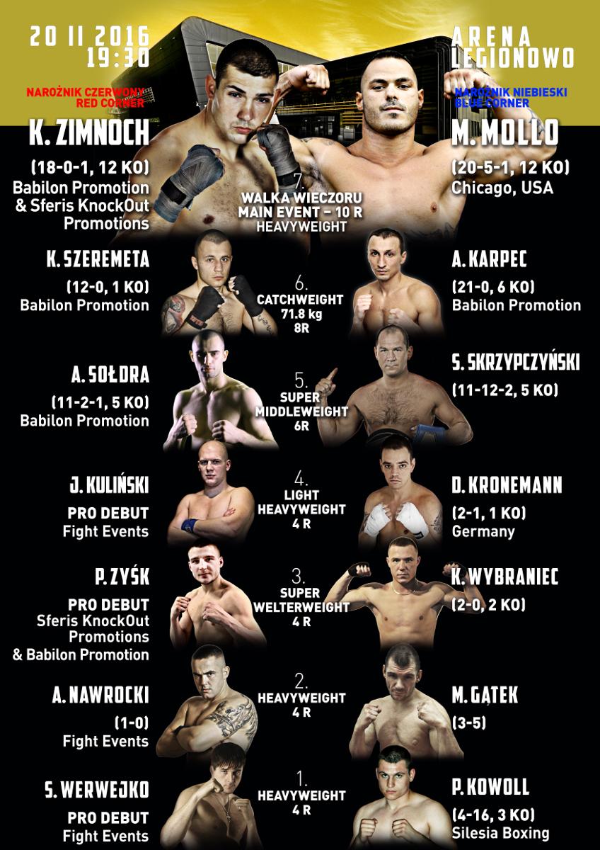 Fight card graficzny